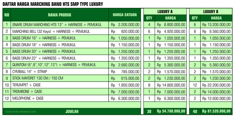 Harga Marching Band HTS SMP Luxury